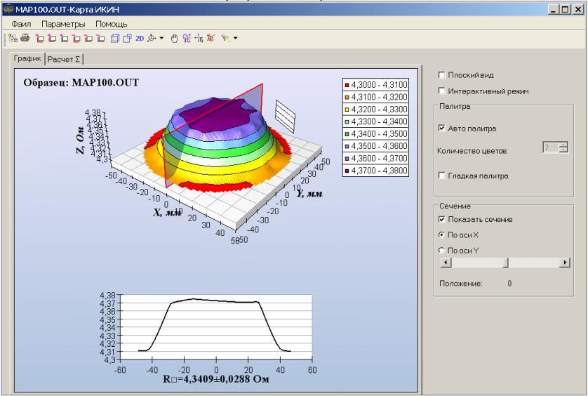 Измерение поверхностного сопротивления ленок на компьютере