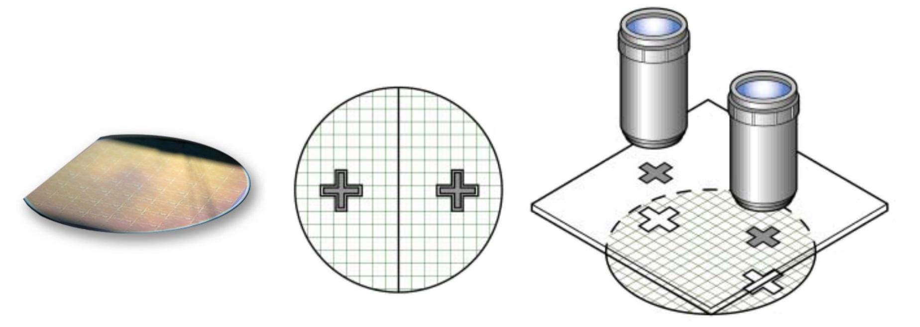 Литография оборудование