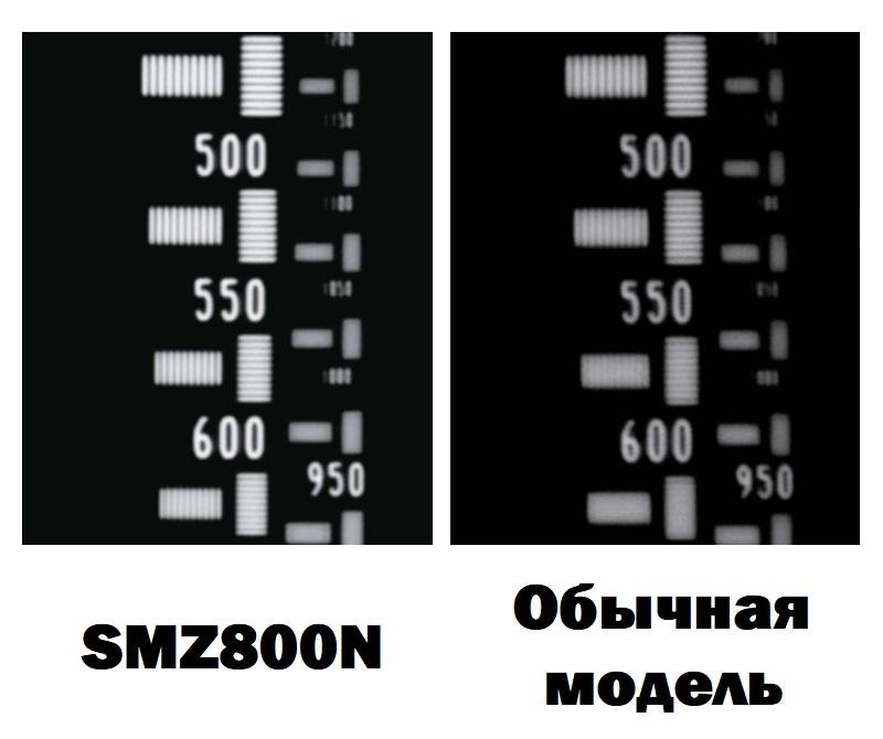 Микроскоп бинокулярный цена