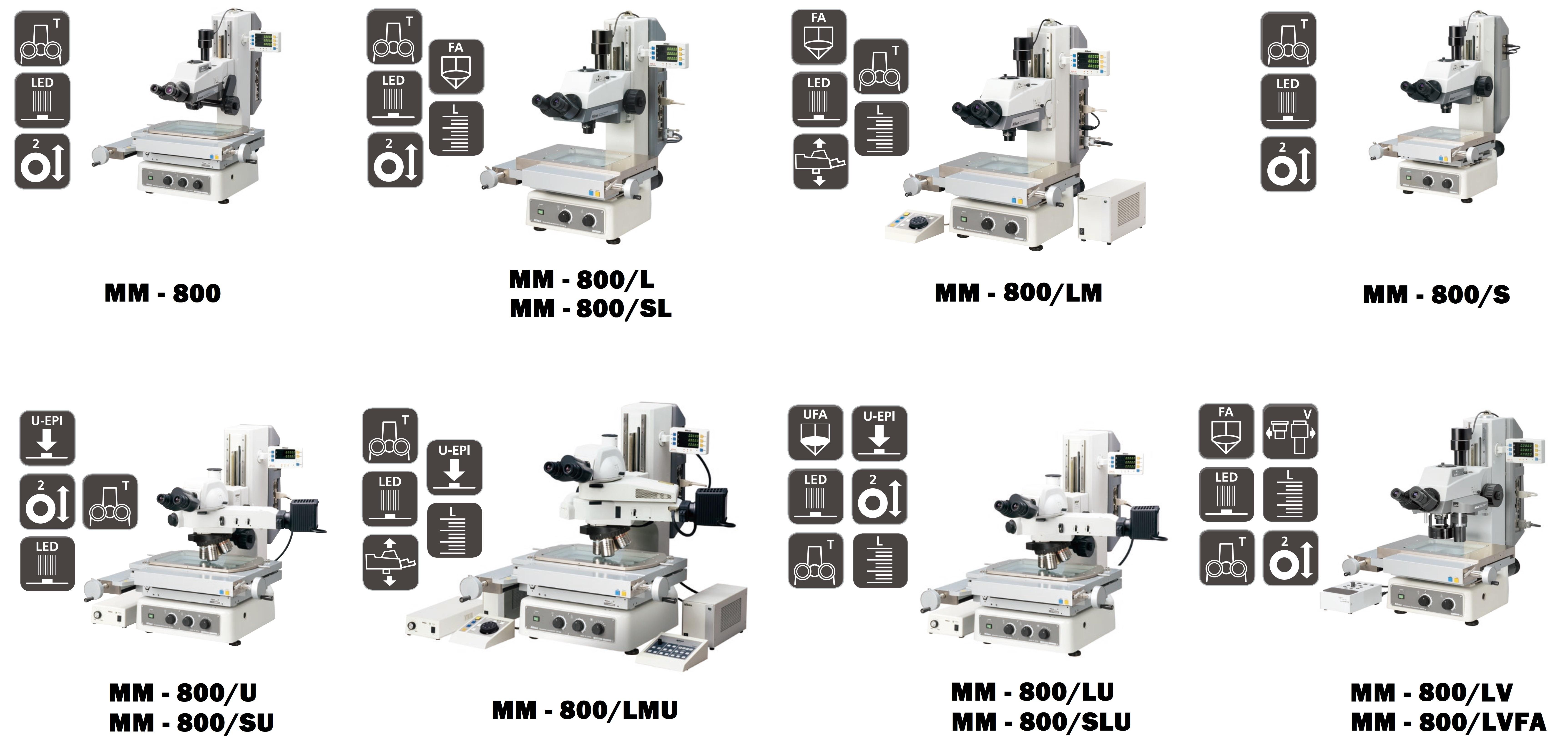 Измерительный микроскоп купить